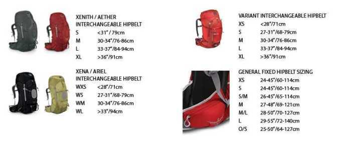 rucksack sizes
